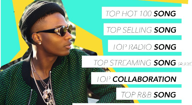 Wizkid nominated for seven Billboard Music Awards | TheCable.ng